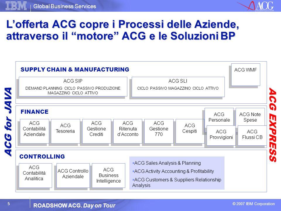 L'offerta ACG copre i Processi delle Aziende, attraverso il motore ACG e le Soluzioni BP