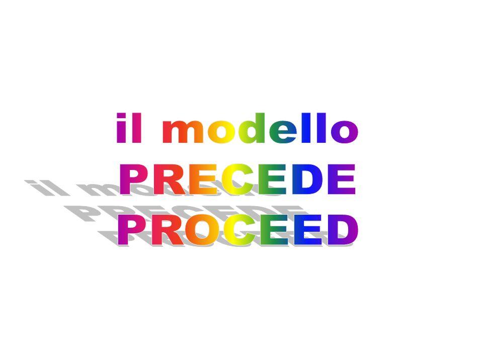il modello PRECEDE PROCEED