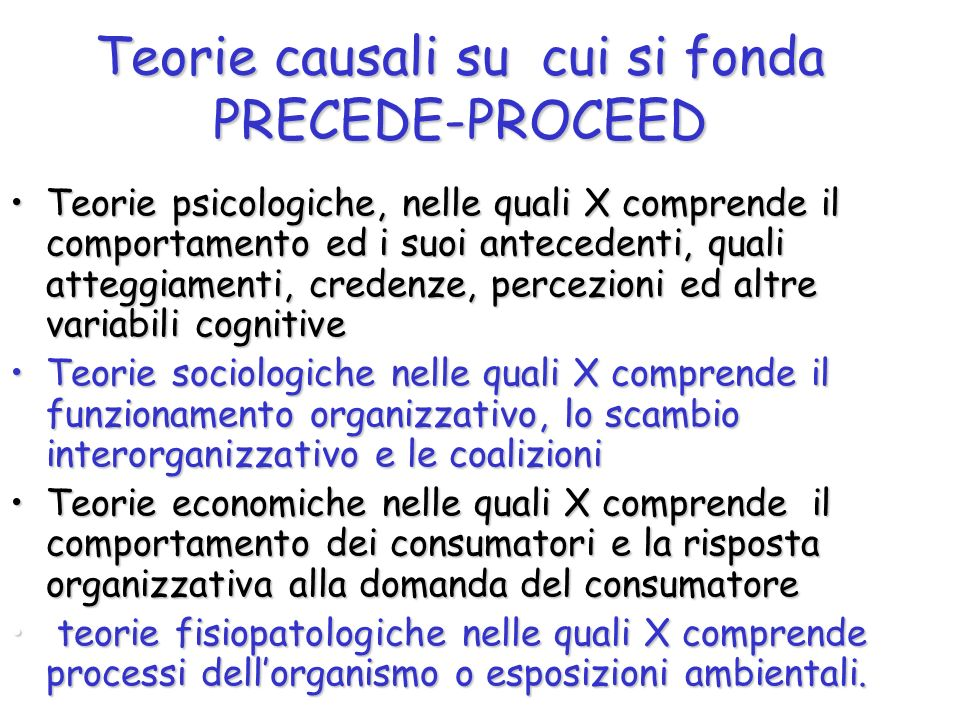 Teorie causali su cui si fonda PRECEDE-PROCEED