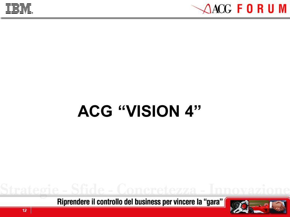 ACG VISION 4