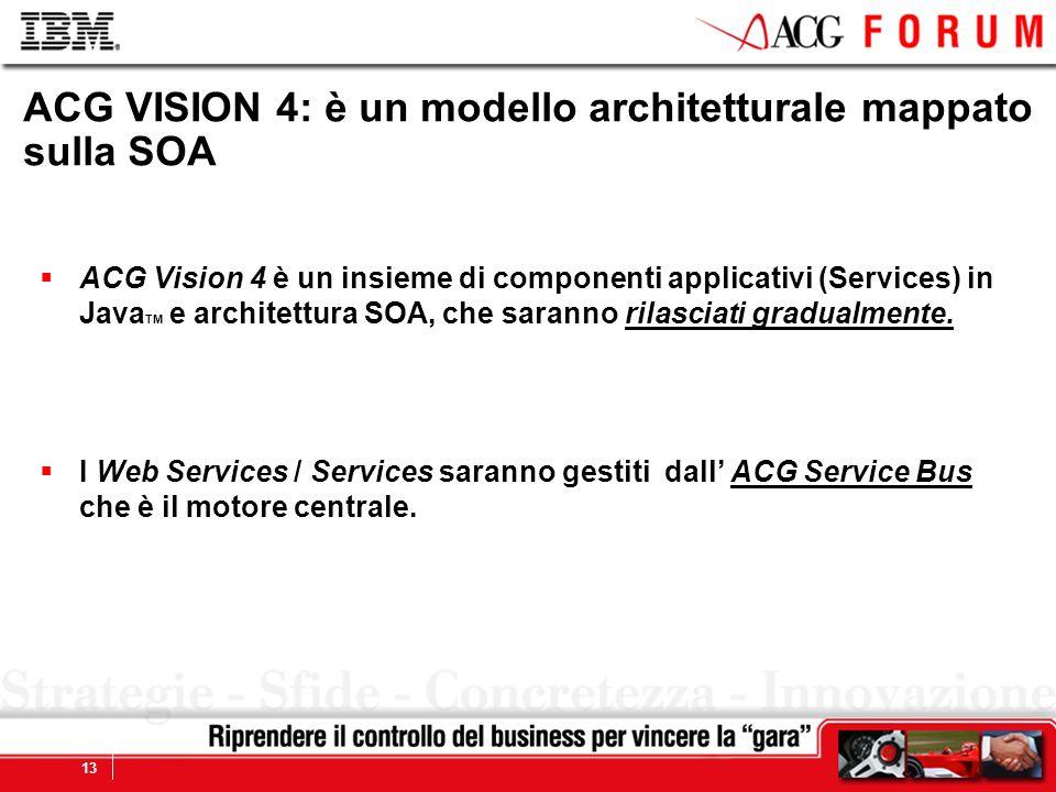 ACG VISION 4: è un modello architetturale mappato sulla SOA