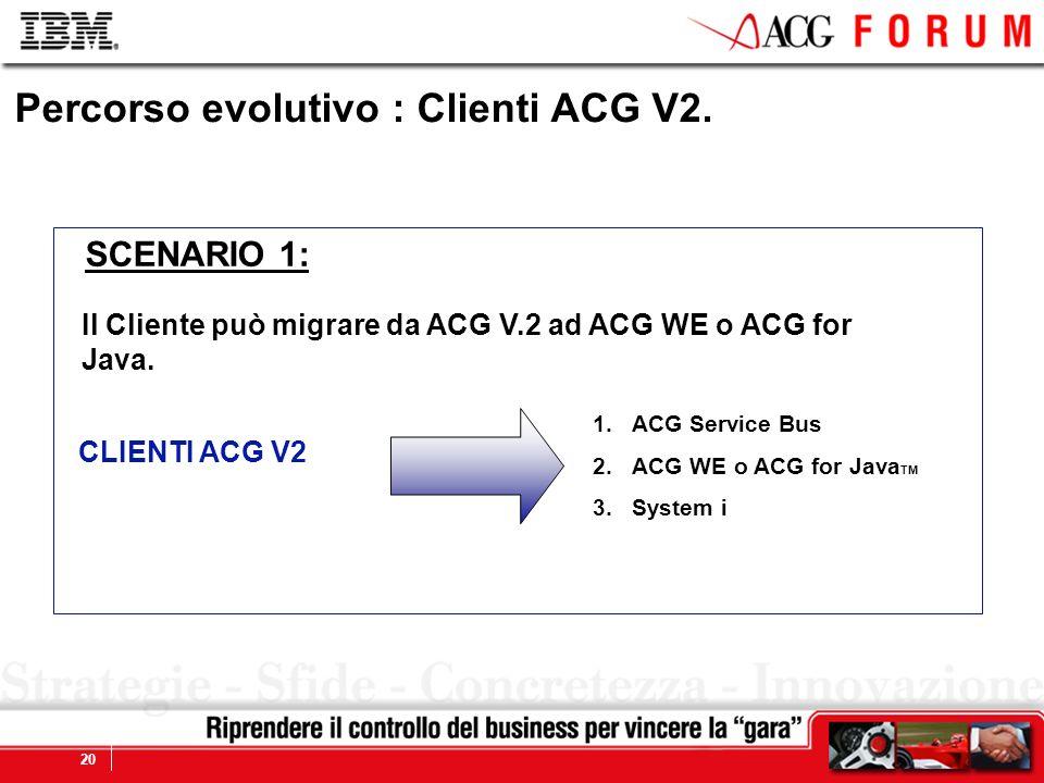 Percorso evolutivo : Clienti ACG V2.