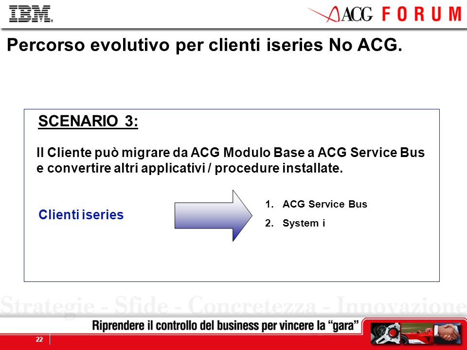 Percorso evolutivo per clienti iseries No ACG.