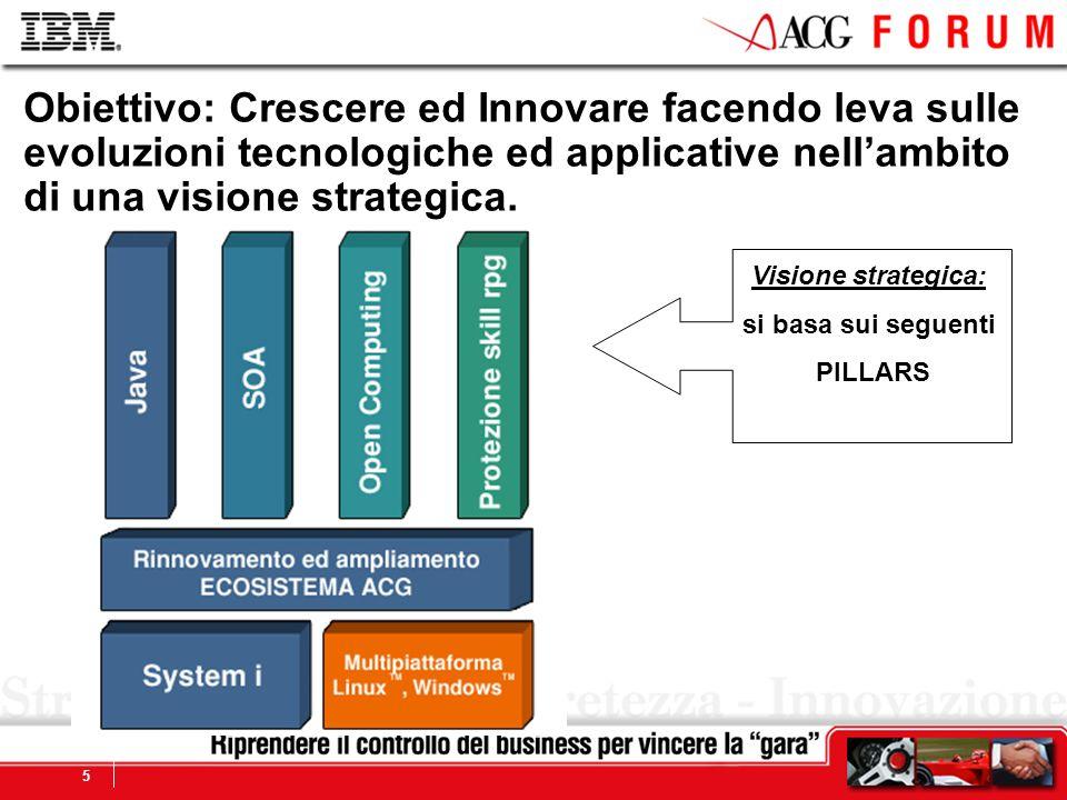 Obiettivo: Crescere ed Innovare facendo leva sulle evoluzioni tecnologiche ed applicative nell'ambito di una visione strategica.
