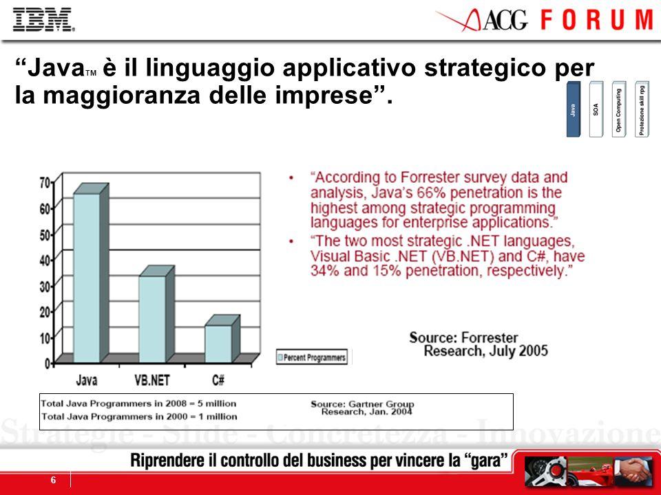 JavaTM è il linguaggio applicativo strategico per la maggioranza delle imprese .