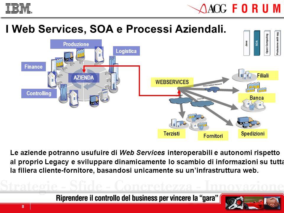 I Web Services, SOA e Processi Aziendali.