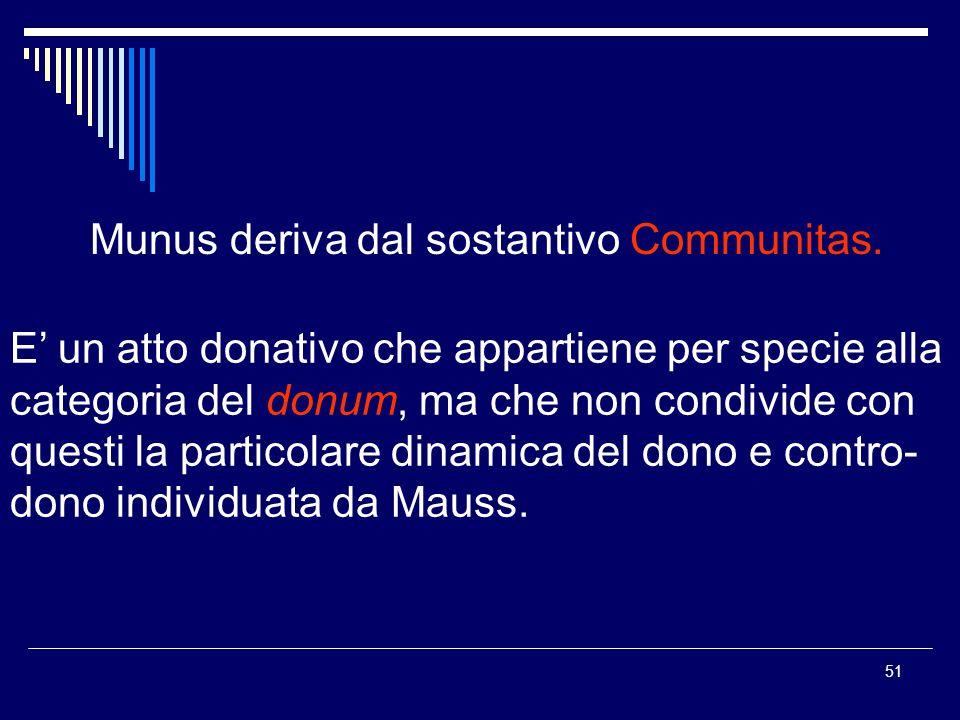 Munus deriva dal sostantivo Communitas.