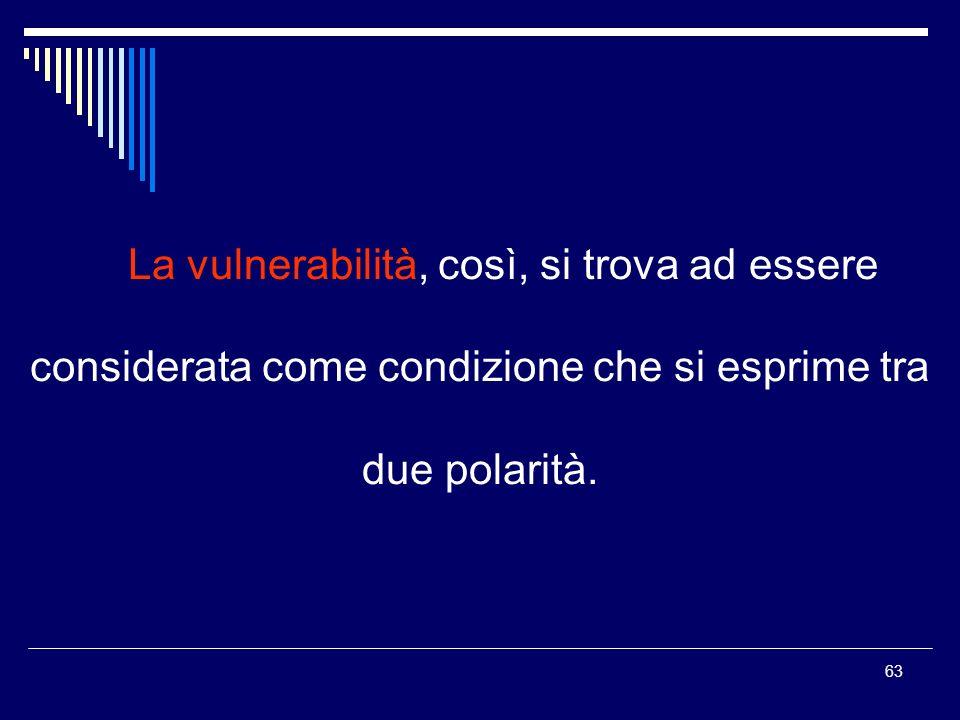 La vulnerabilità, così, si trova ad essere considerata come condizione che si esprime tra due polarità.