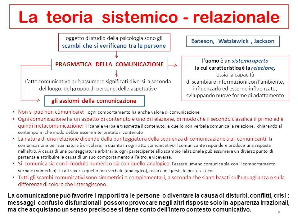 La teoria sistemico - relazionale