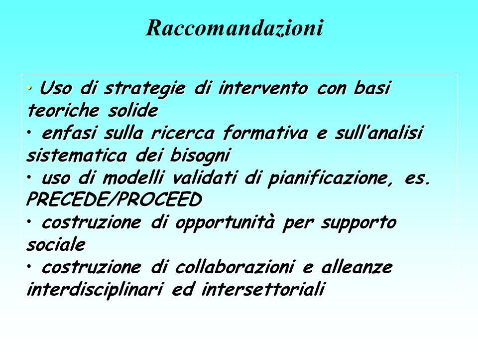 Raccomandazioni Uso di strategie di intervento con basi teoriche solide. enfasi sulla ricerca formativa e sull'analisi sistematica dei bisogni.