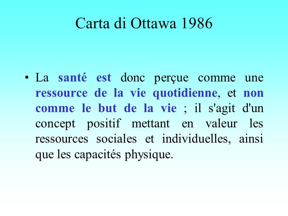 Carta di Ottawa 1986