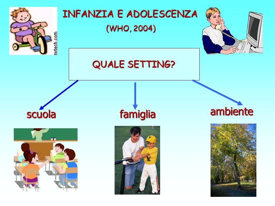 ambiente scuola famiglia INFANZIA E ADOLESCENZA QUALE SETTING