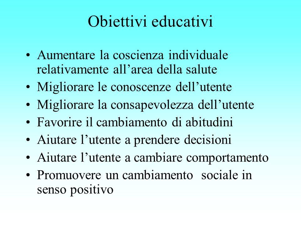 Obiettivi educativiAumentare la coscienza individuale relativamente all'area della salute. Migliorare le conoscenze dell'utente.