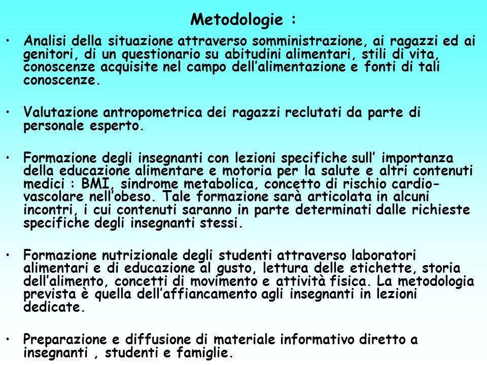 Metodologie :