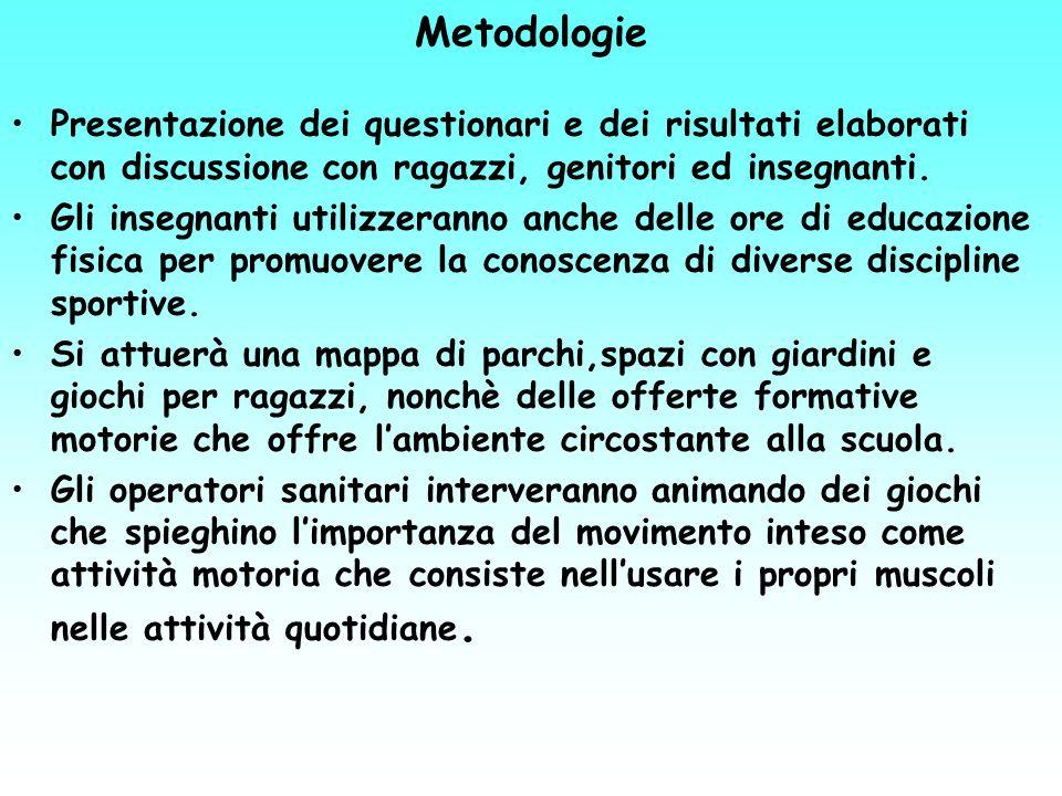 Metodologie Presentazione dei questionari e dei risultati elaborati con discussione con ragazzi, genitori ed insegnanti.