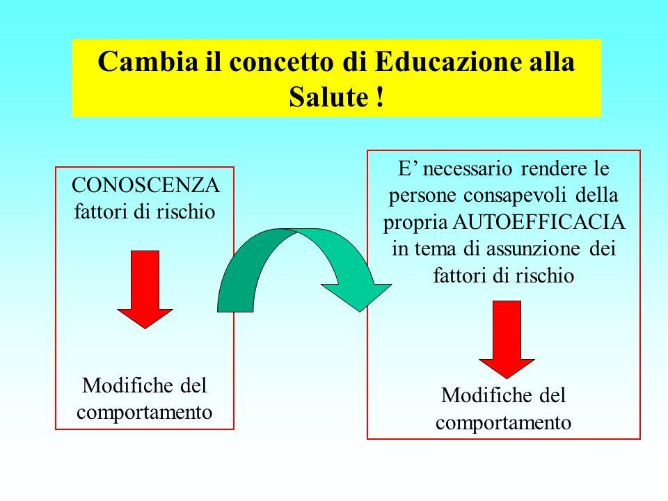 Cambia il concetto di Educazione alla Salute !