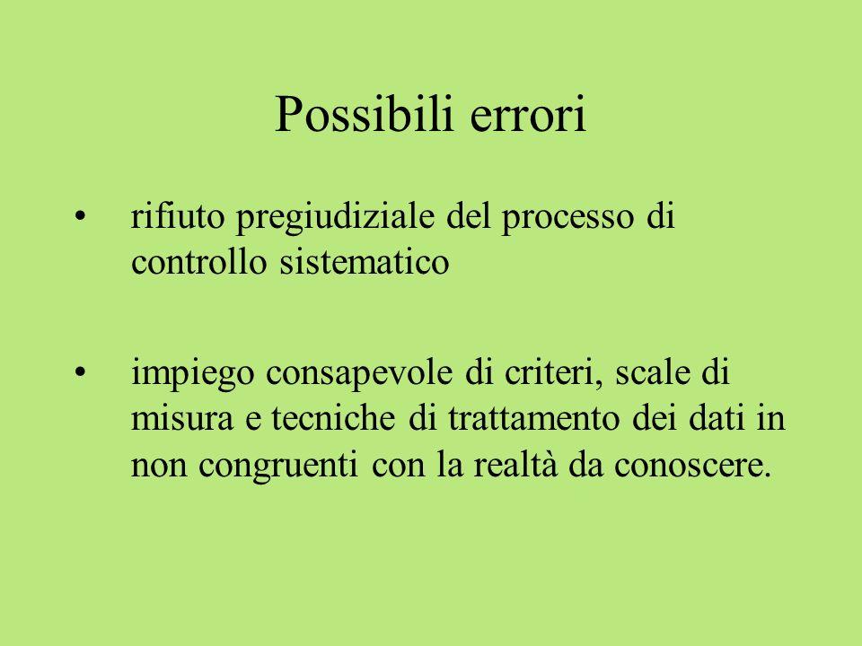 Possibili errori rifiuto pregiudiziale del processo di controllo sistematico.