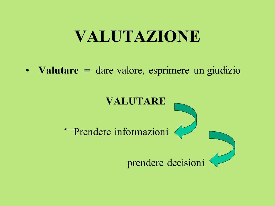 VALUTAZIONE Valutare = dare valore, esprimere un giudizio VALUTARE