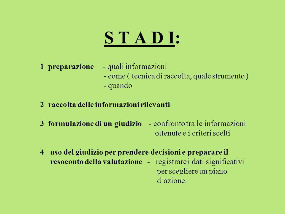 S T A D I: 1 preparazione - quali informazioni