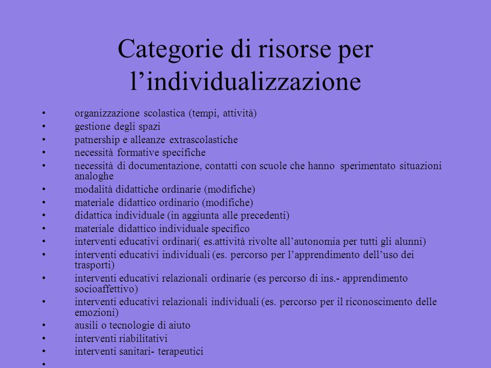 Categorie di risorse per l'individualizzazione