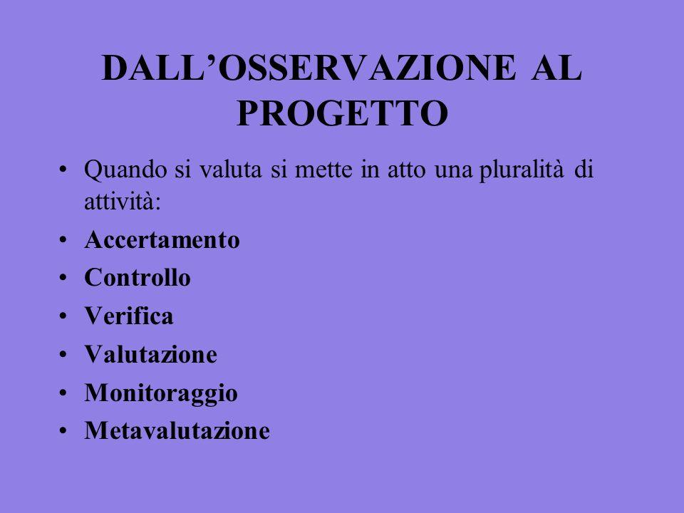 DALL'OSSERVAZIONE AL PROGETTO