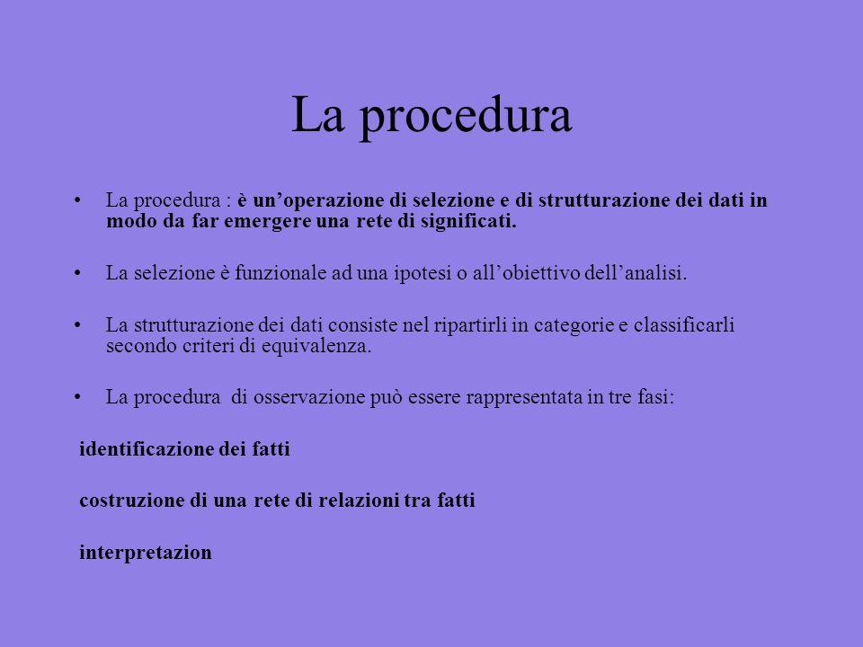 La procedura La procedura : è un'operazione di selezione e di strutturazione dei dati in modo da far emergere una rete di significati.