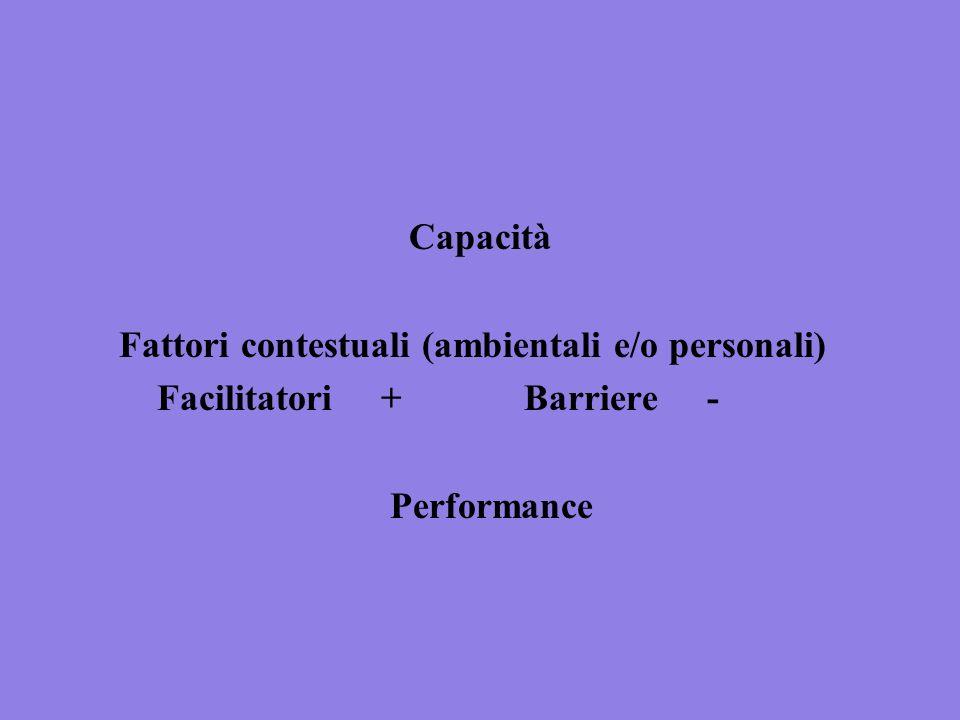 Capacità Fattori contestuali (ambientali e/o personali) Facilitatori + Barriere -