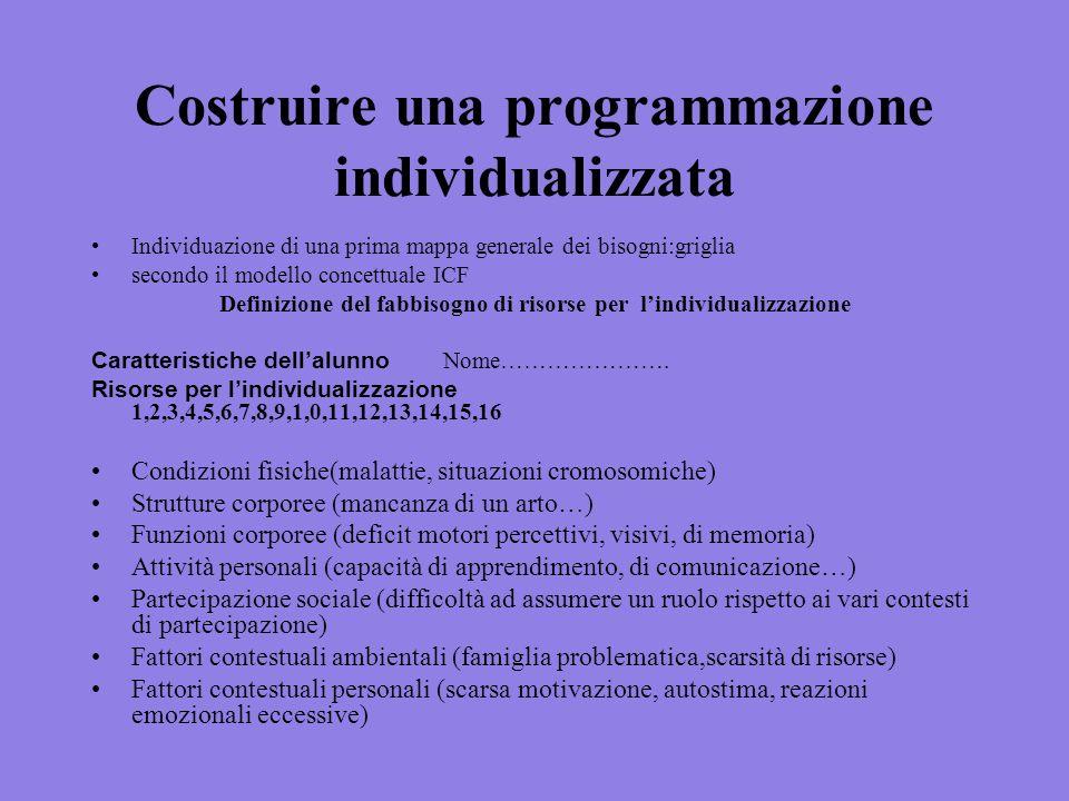 Costruire una programmazione individualizzata