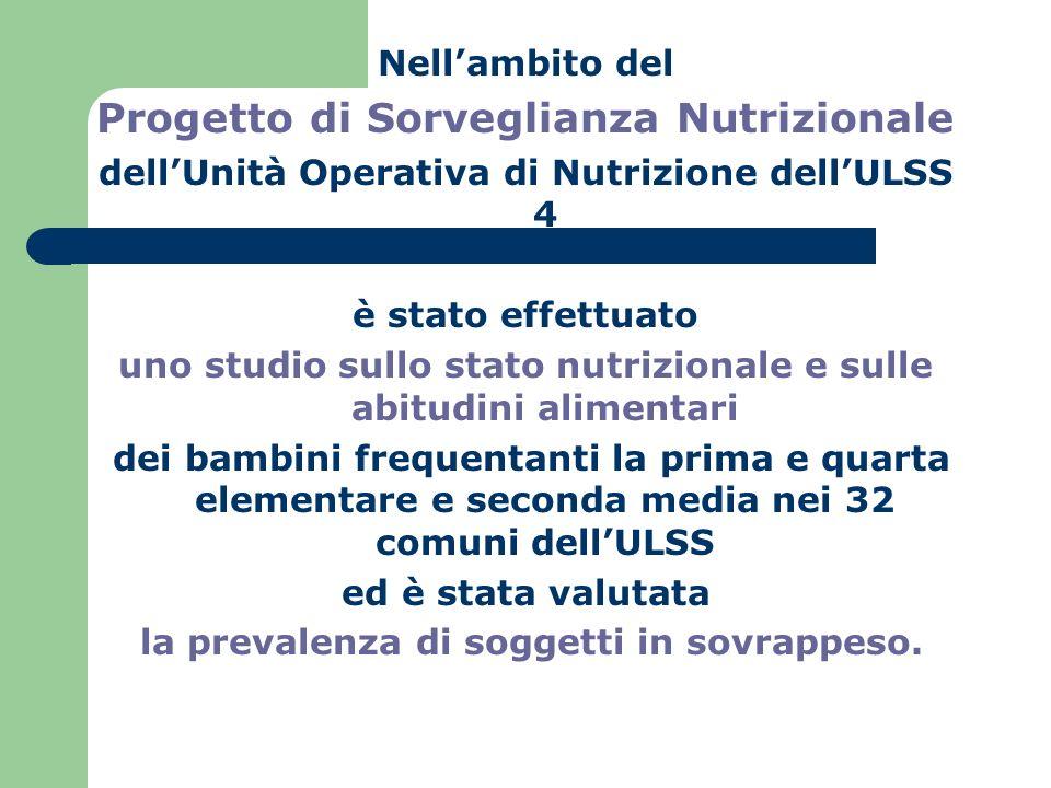Progetto di Sorveglianza Nutrizionale