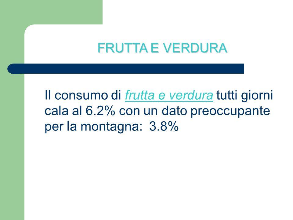 FRUTTA E VERDURA Il consumo di frutta e verdura tutti giorni cala al 6.2% con un dato preoccupante per la montagna: 3.8%