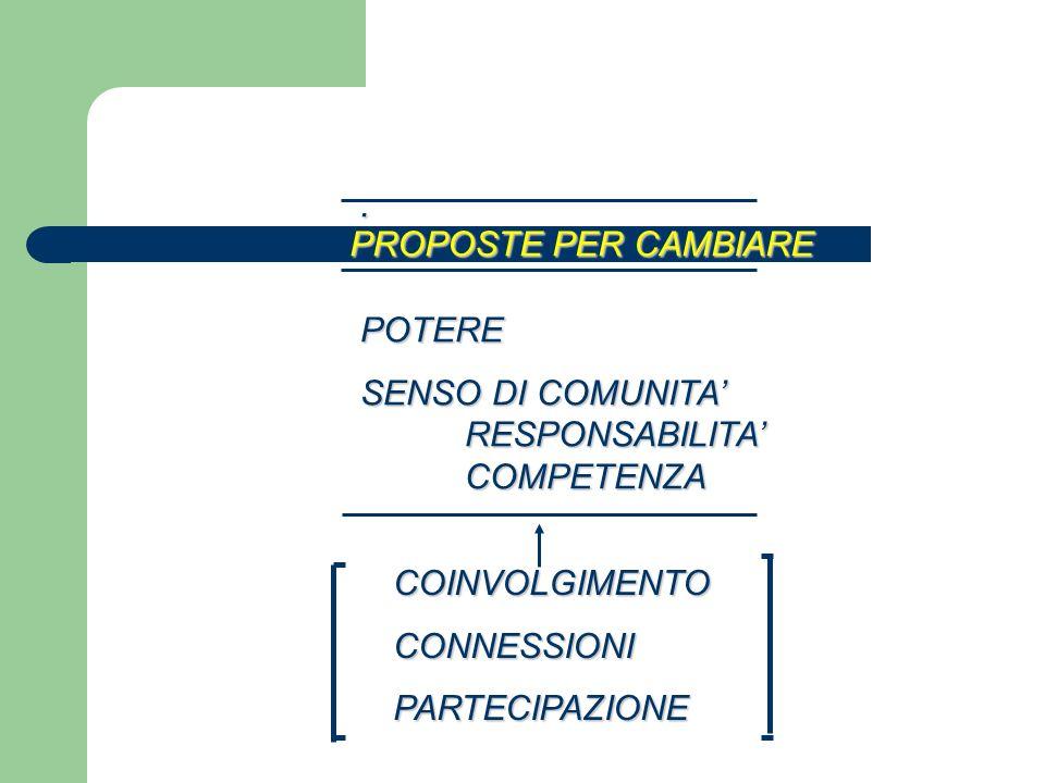 . POTERE. SENSO DI COMUNITA' RESPONSABILITA' COMPETENZA. PROPOSTE PER CAMBIARE. COINVOLGIMENTO.