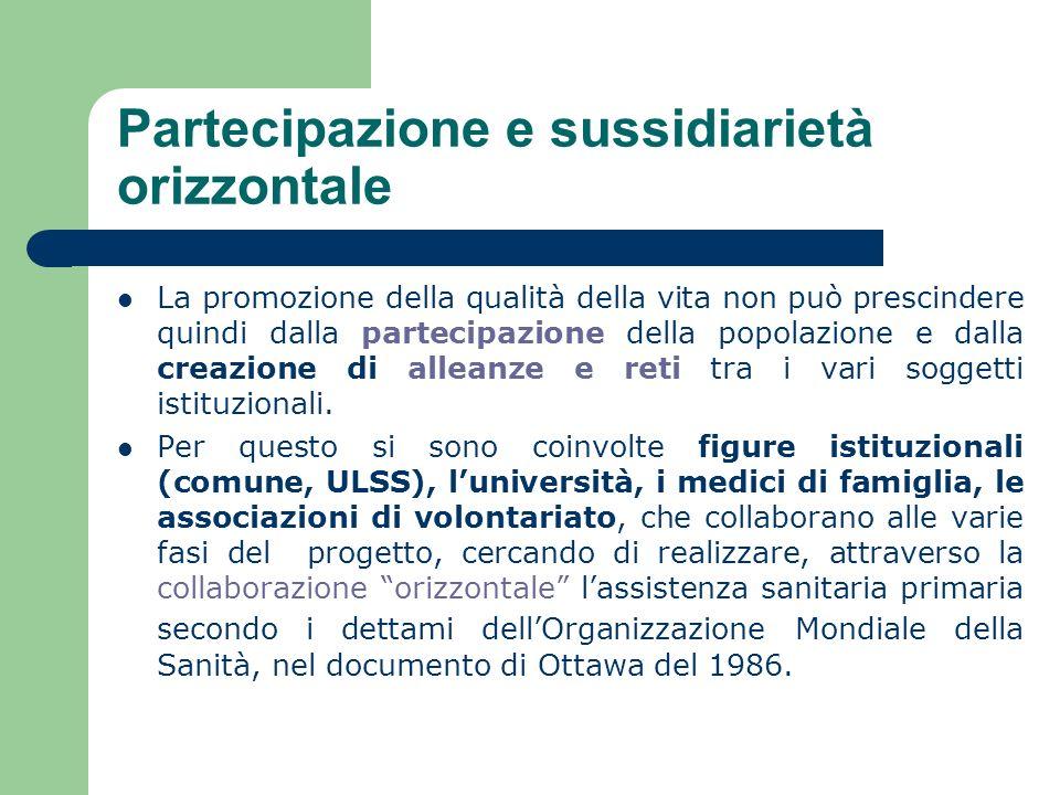 Partecipazione e sussidiarietà orizzontale