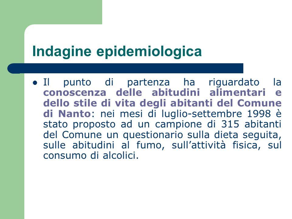 Indagine epidemiologica