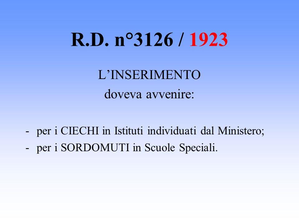 R.D. n°3126 / 1923 L'INSERIMENTO doveva avvenire: