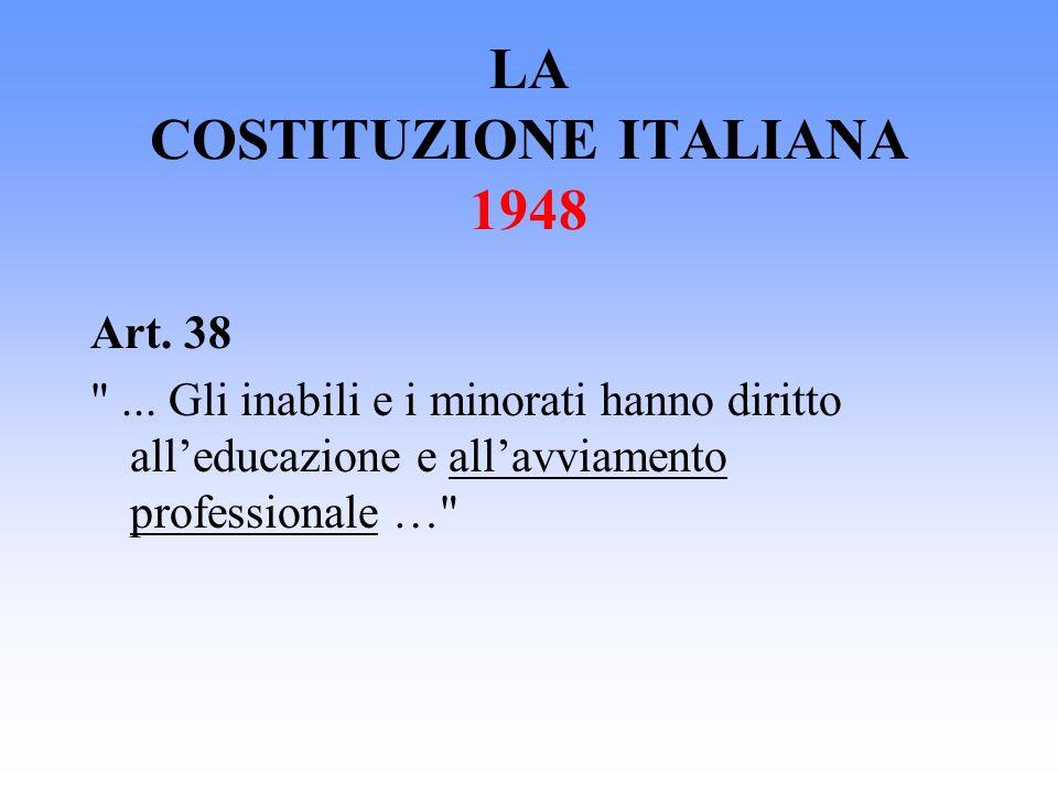 LA COSTITUZIONE ITALIANA 1948