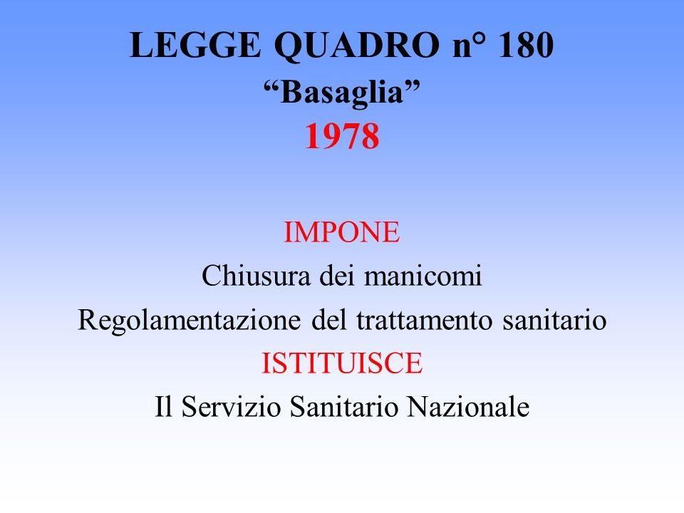 LEGGE QUADRO n° 180 Basaglia 1978