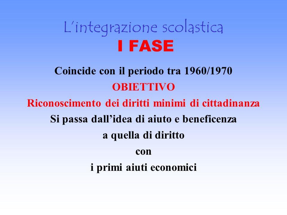 L'integrazione scolastica I FASE