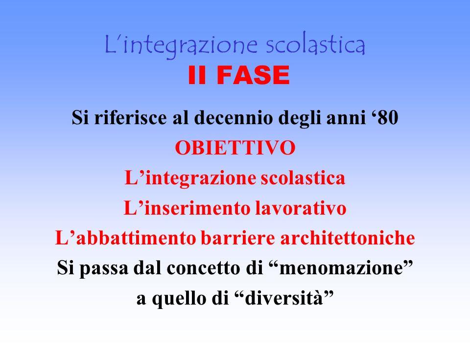 L'integrazione scolastica II FASE