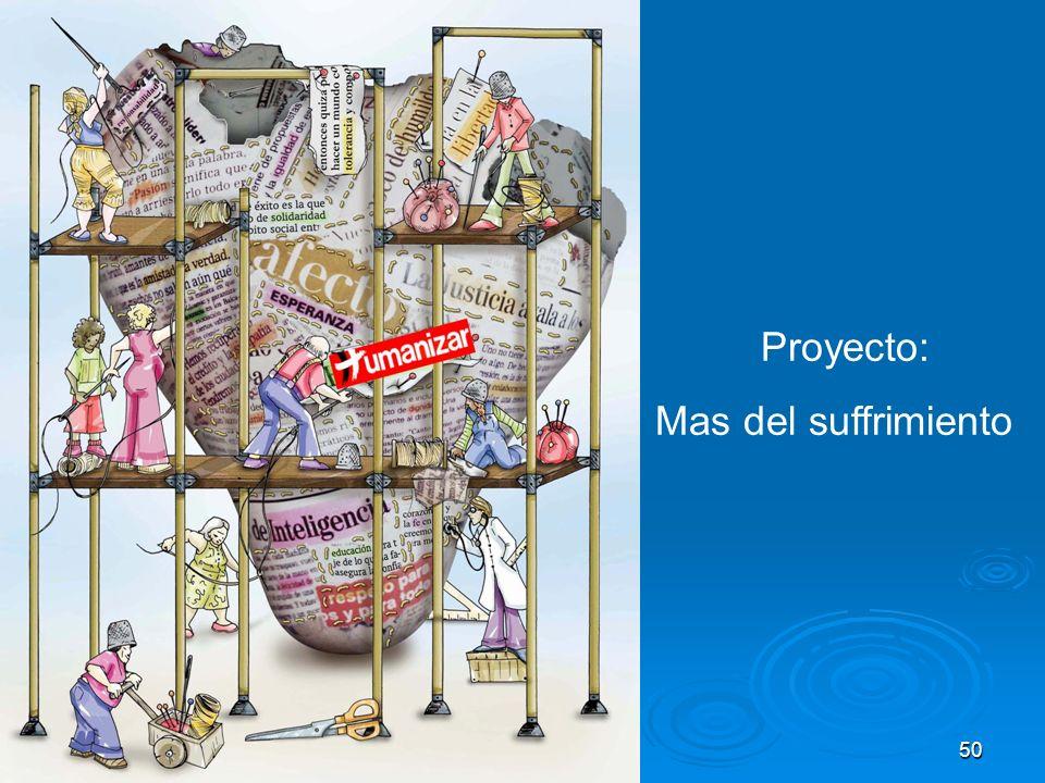 Proyecto: Mas del suffrimiento