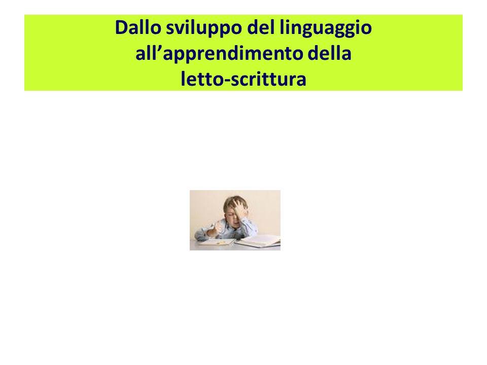 Dallo sviluppo del linguaggio all'apprendimento della letto-scrittura