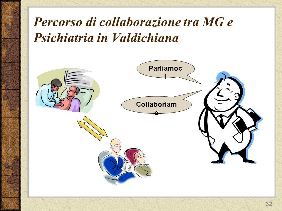 Percorso di collaborazione tra MG e Psichiatria in Valdichiana