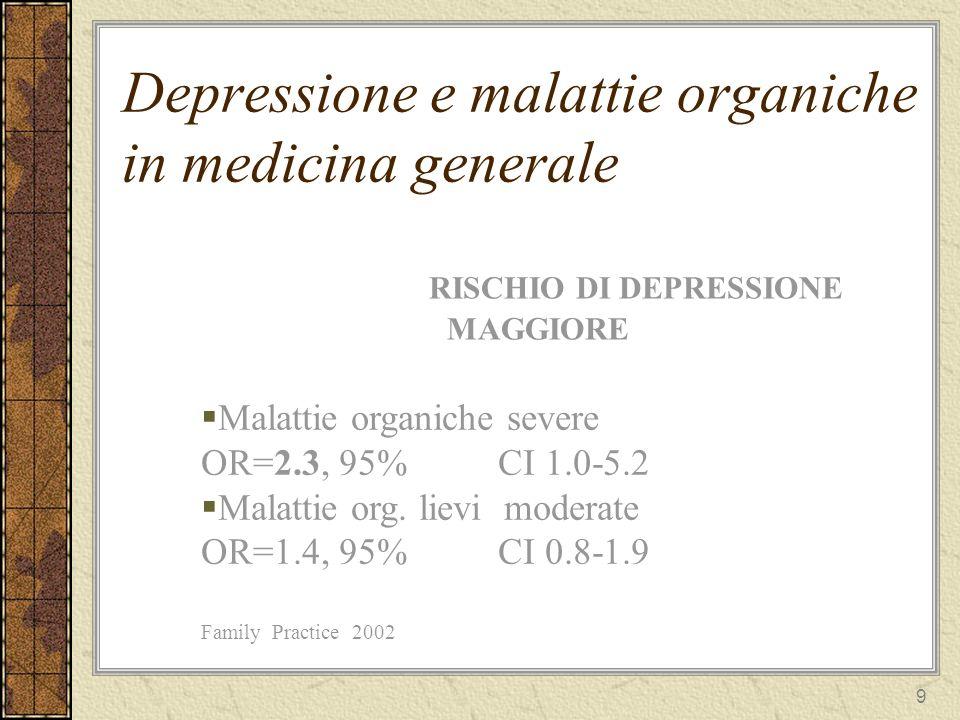 Depressione e malattie organiche in medicina generale