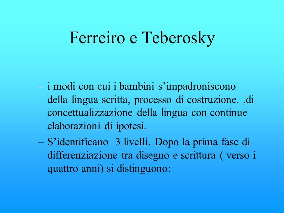 Ferreiro e Teberosky