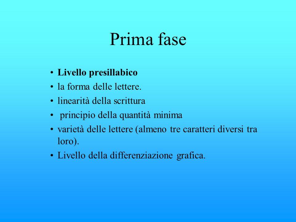 Prima fase Livello presillabico la forma delle lettere.