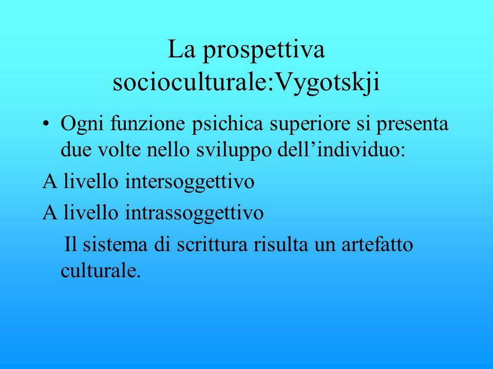 La prospettiva socioculturale:Vygotskji
