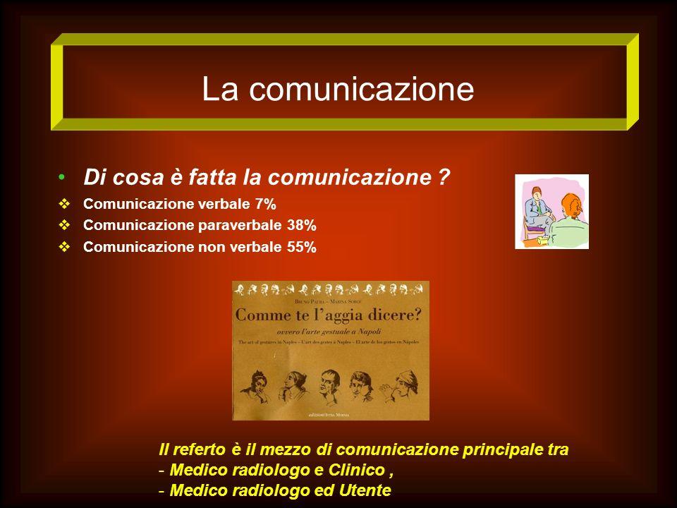 La comunicazione Di cosa è fatta la comunicazione