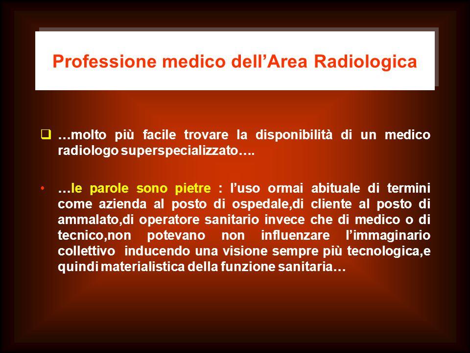 Professione medico dell'Area Radiologica