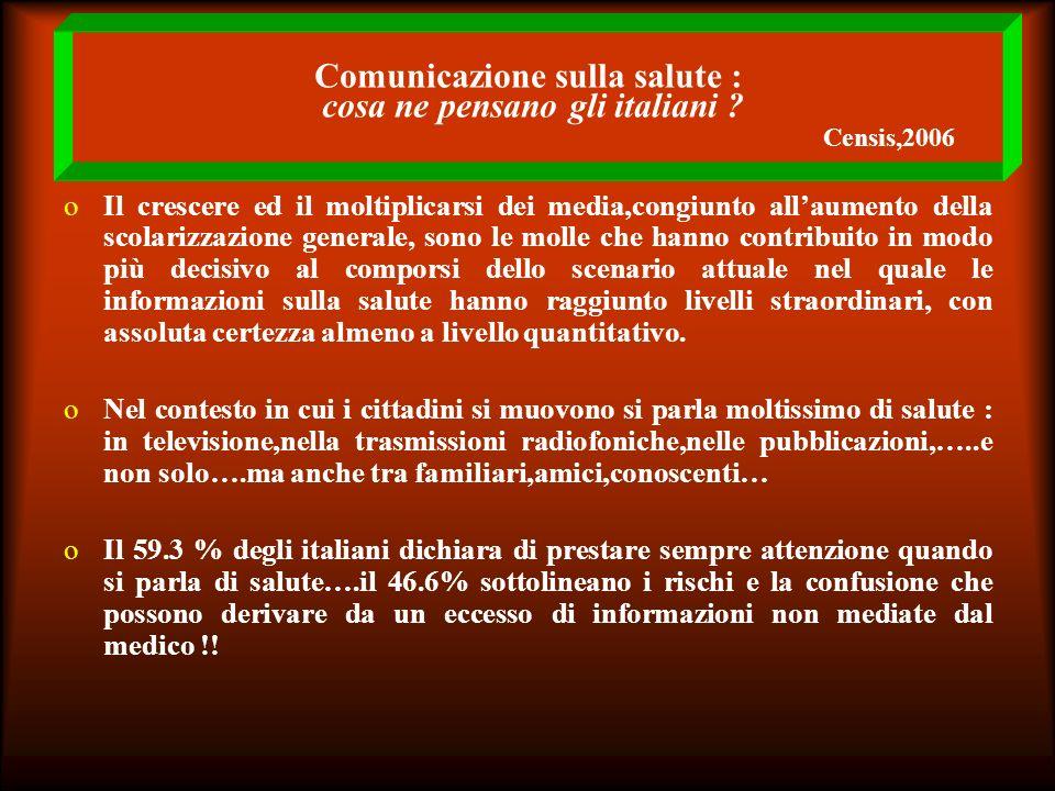 Comunicazione sulla salute : cosa ne pensano gli italiani Censis,2006