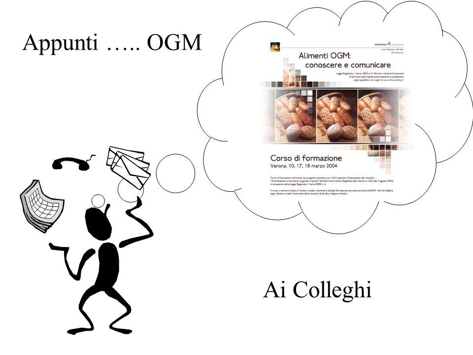 Appunti ….. OGM Ai Colleghi