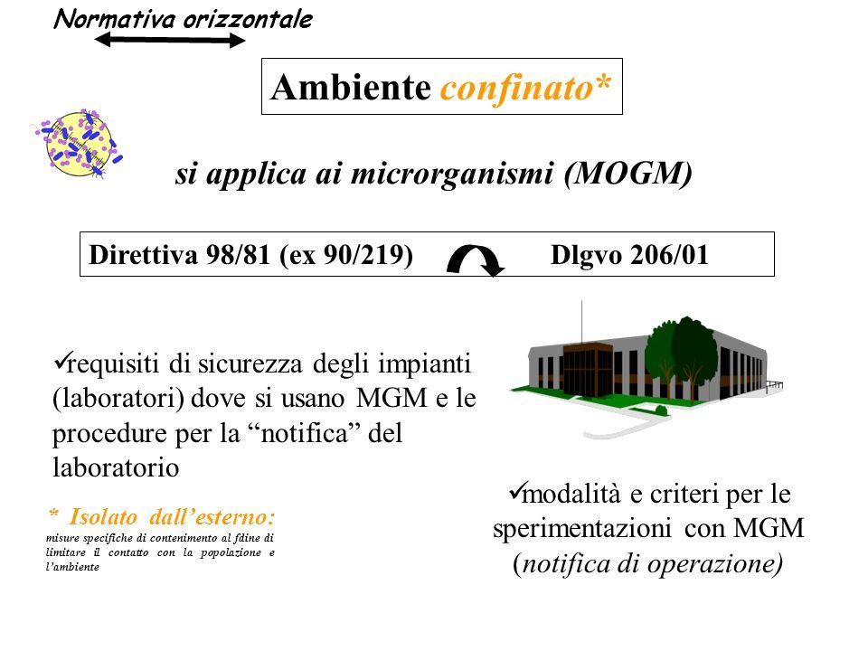 si applica ai microrganismi (MOGM)